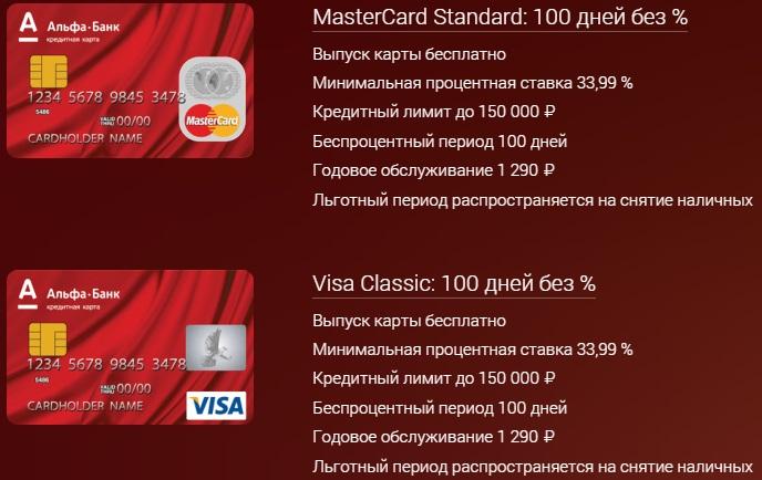 Получение кредитной карты Альфа банка через онлайн заявку