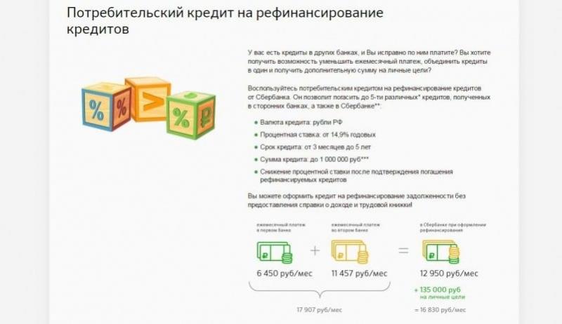 Взять кредит в другом банке евросеть интернет магазин кредит онлайн