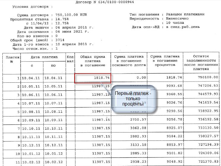 Сбербанк Онлайн - Sberbank
