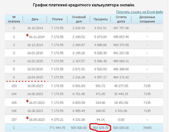 Микрозайм онлайн на карту без отказа в Украине